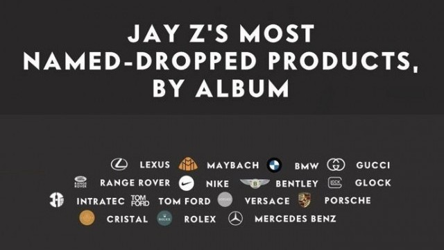 jay-z-namedropping
